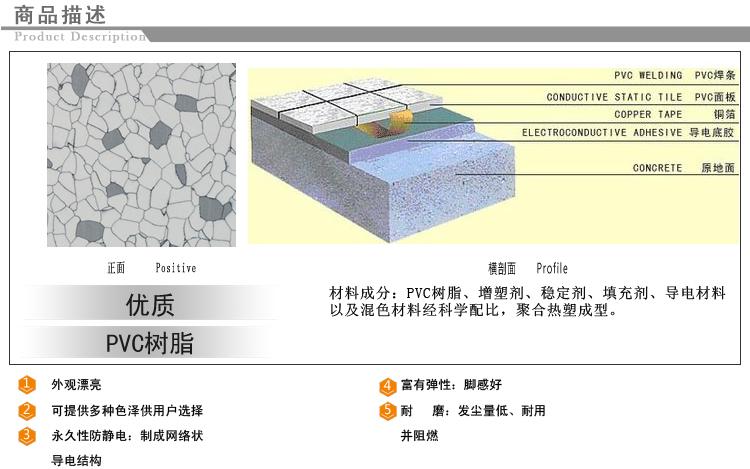 PVC防静电地板工程施工方案_ESD防静电门禁系统
